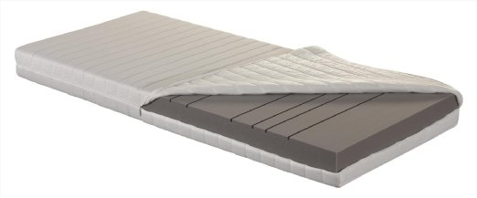 betten abc orthomatra ksp 500 xxl matratzen test 2018 2019. Black Bedroom Furniture Sets. Home Design Ideas