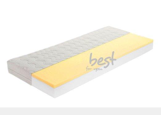 best for kids viskose kaltschaummatratze mit rei verschluss matratzen test 2019. Black Bedroom Furniture Sets. Home Design Ideas