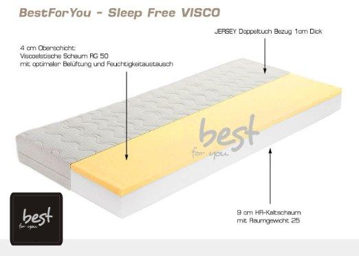 best for kids viskose kaltschaummatratze mit rei verschluss matratzen test 2018 2019. Black Bedroom Furniture Sets. Home Design Ideas