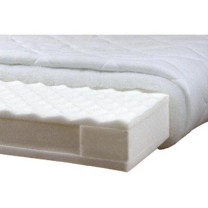 sun garden kindermatratze 60 x 120 cm matratzen test 2017. Black Bedroom Furniture Sets. Home Design Ideas