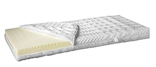 bast kaltschaummatratze matratzen test 2019. Black Bedroom Furniture Sets. Home Design Ideas