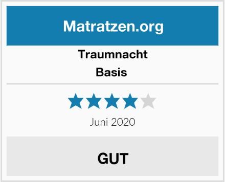 Traumnacht Basis  Test