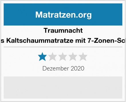Traumnacht Basis Kaltschaummatratze mit 7-Zonen-Schnitt Test